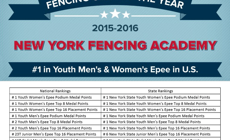 PAN AMERICAN YOUTH CHAMPION / 2015-2016 FENCING CLUB OF THE YEAR